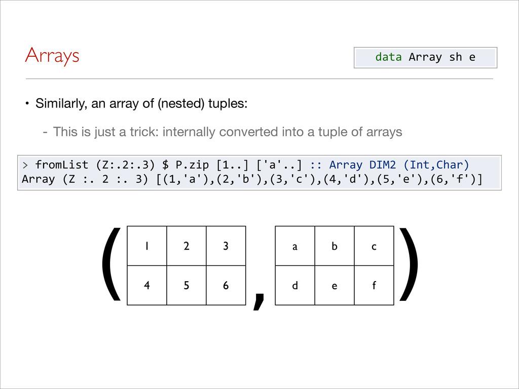 Arrays • Similarly, an array of (nested) tuples...