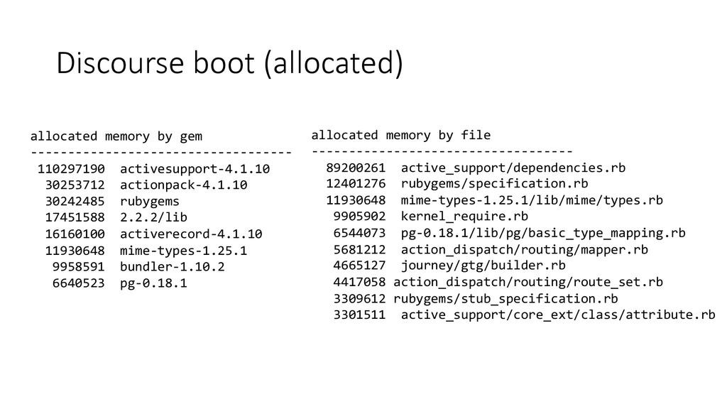 Discourse boot (allocated) allocated memo...