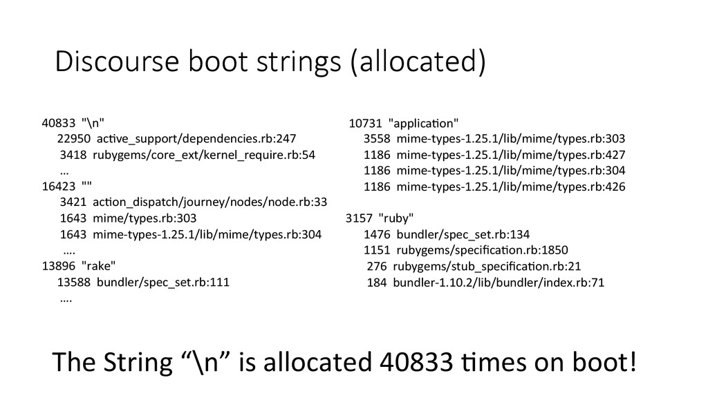 Discourse boot strings (allocated) 40833 ...