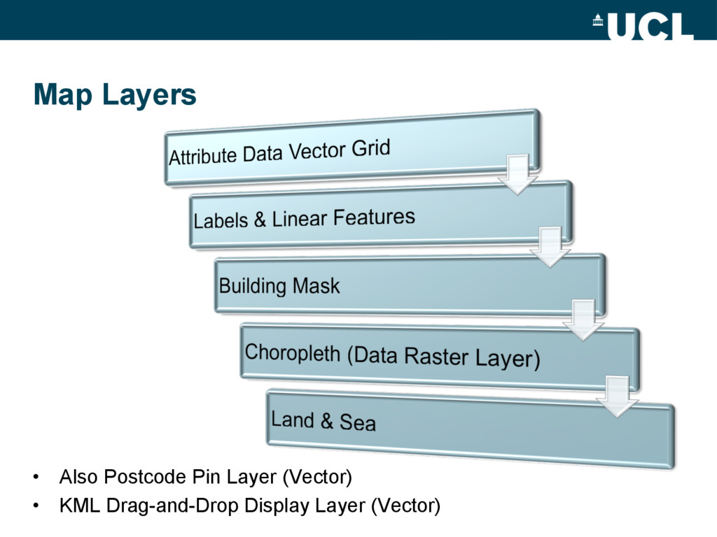 Map Layers • Also Postcode Pin Layer (Vector) ...