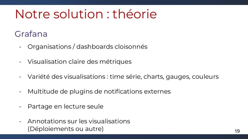 Notre solution : théorie Grafana - Organisation...