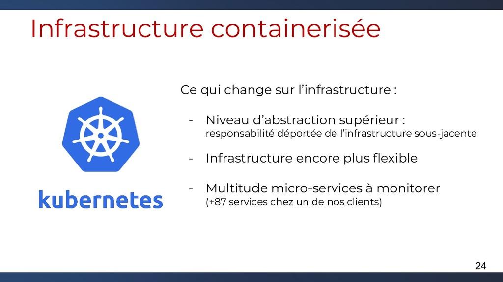 Infrastructure containerisée Ce qui change sur ...