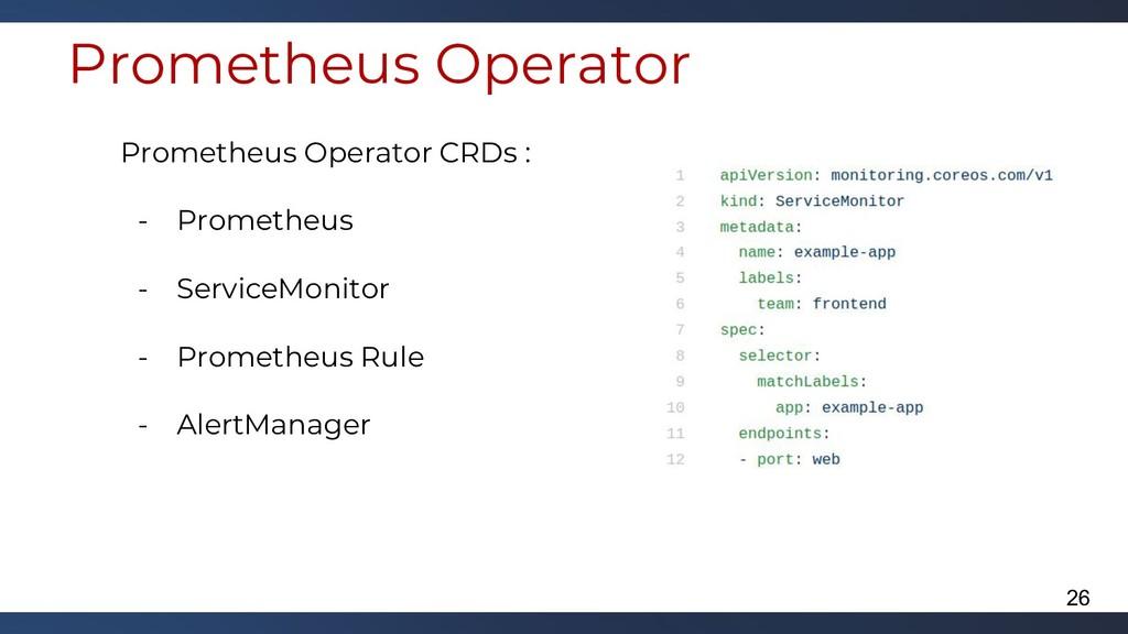 Prometheus Operator Prometheus Operator CRDs : ...