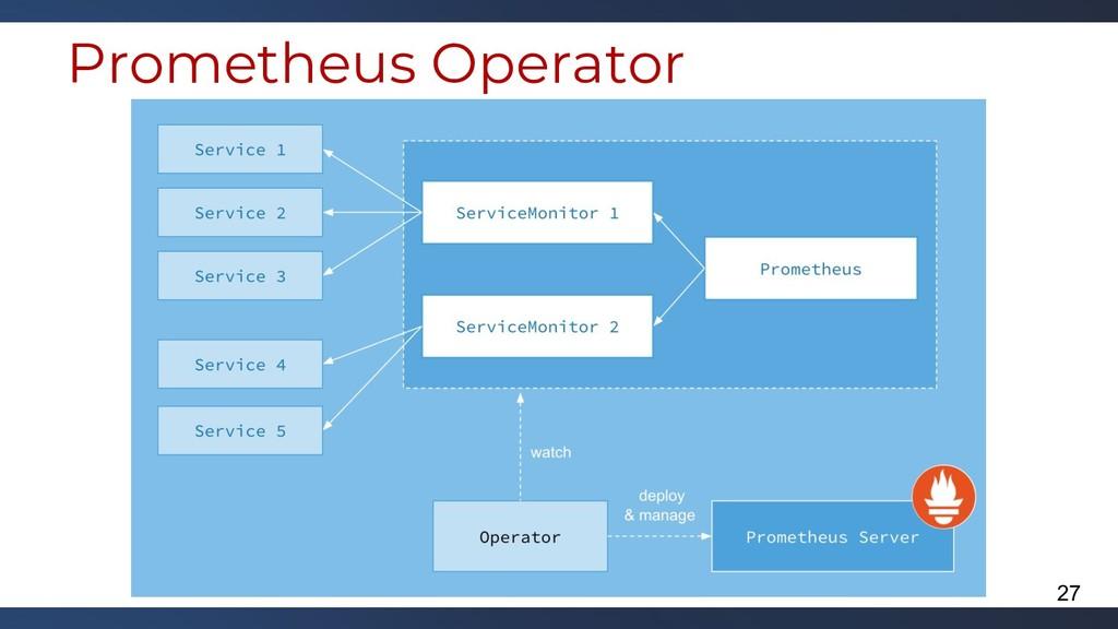 Prometheus Operator 27