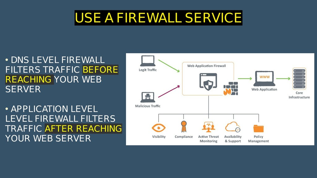 ● DNS LEVEL FIREWALL FILTERS TRAFFIC BEFORE REA...