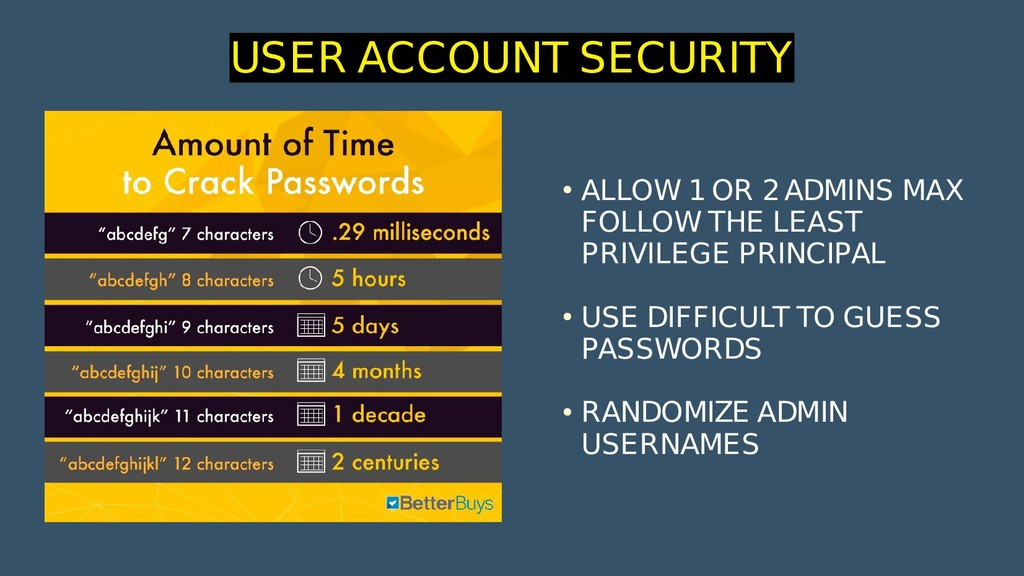 ● ALLOW 1 OR 2 ADMINS MAX FOLLOW THE LEAST PRIV...