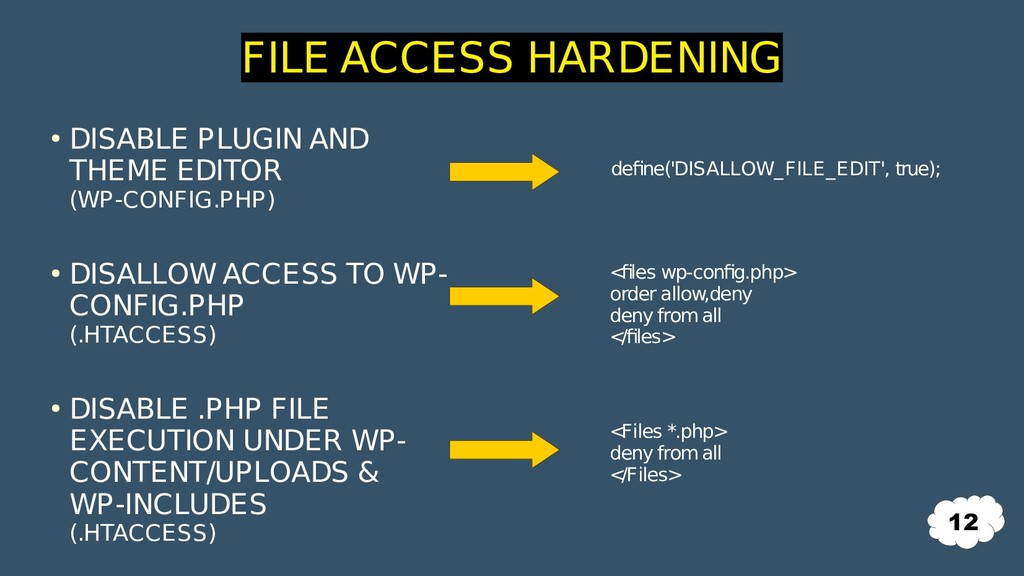 FILE ACCESS HARDENING ● DISABLE PLUGIN AND THEM...