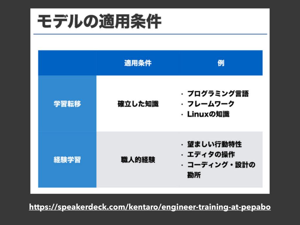 https://speakerdeck.com/kentaro/engineer-traini...