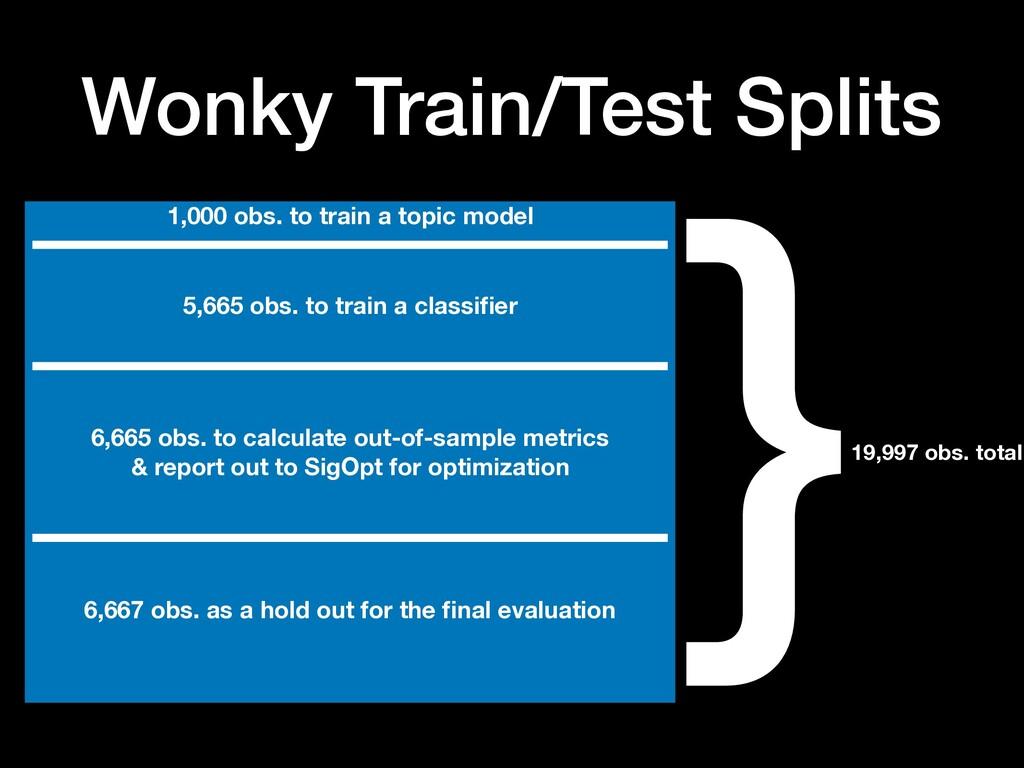 Wonky Train/Test Splits 1,000 obs. to train a t...