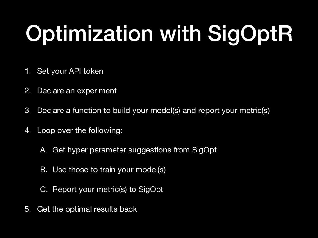 Optimization with SigOptR 1. Set your API token...