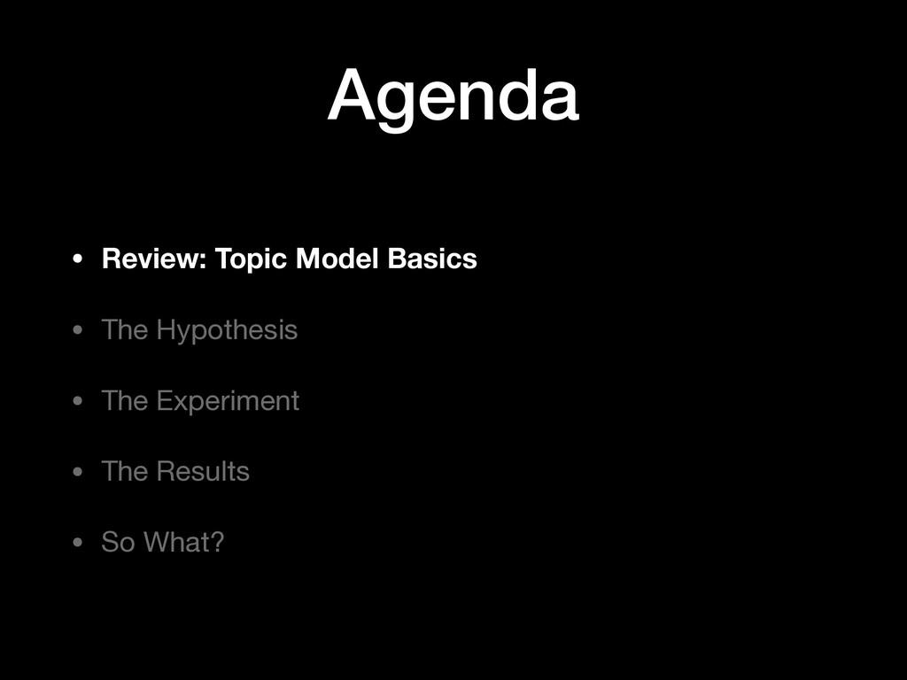 Agenda • Review: Topic Model Basics • The Hypot...