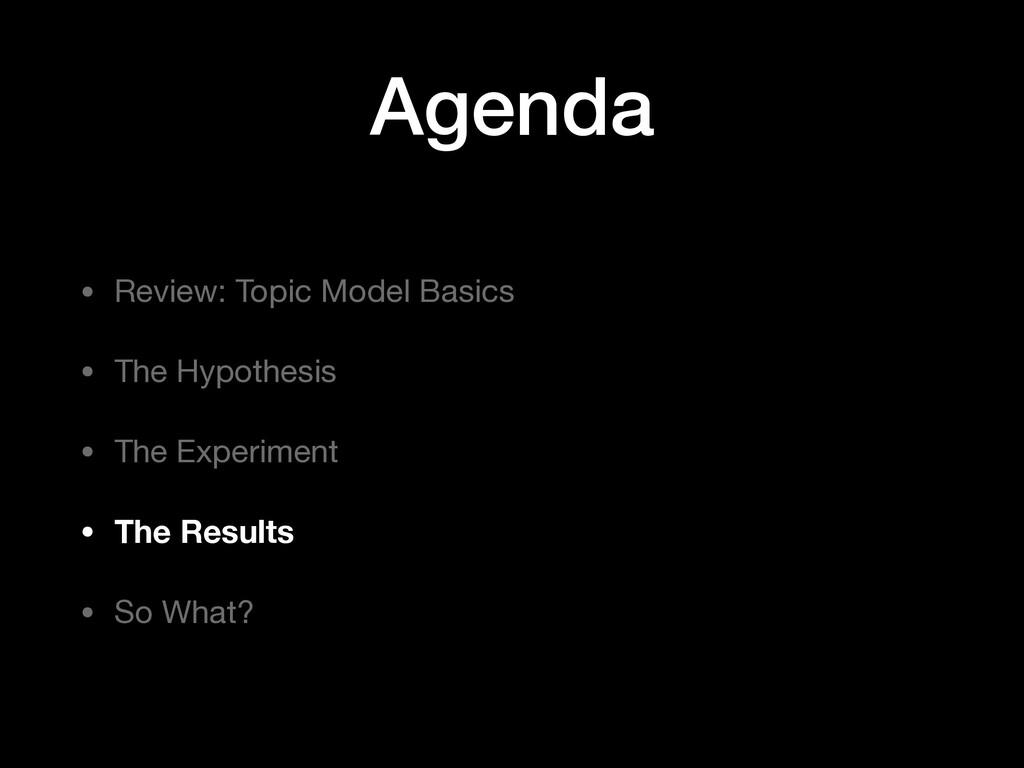 Agenda • Review: Topic Model Basics  • The Hypo...