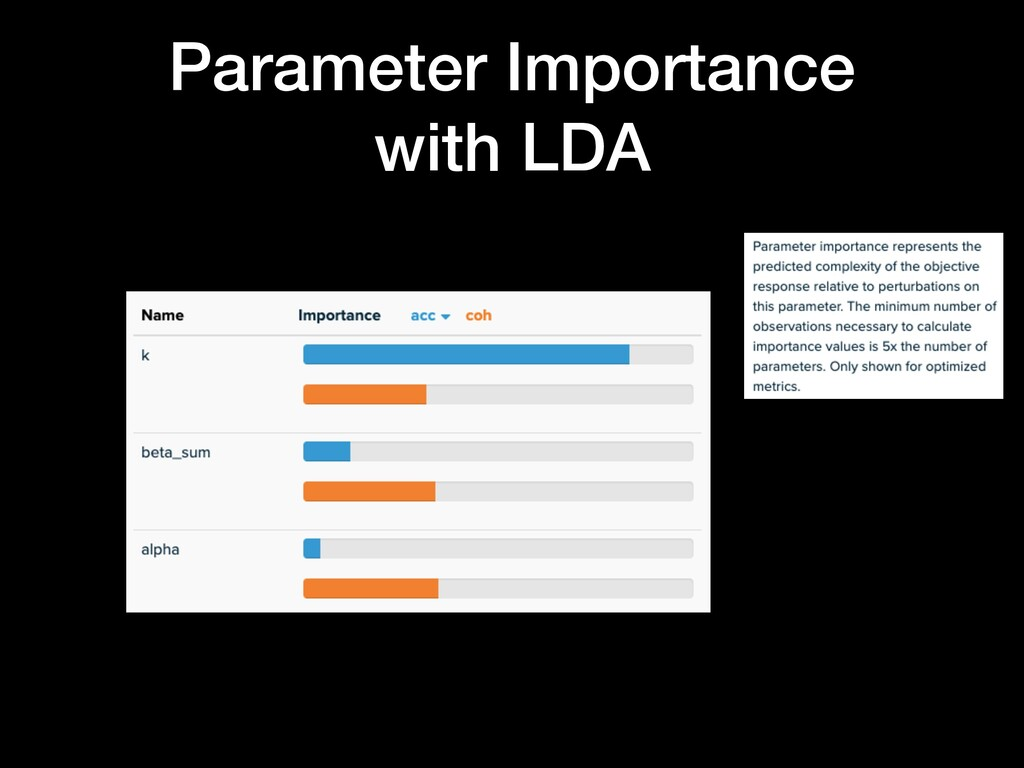 Parameter Importance with LDA