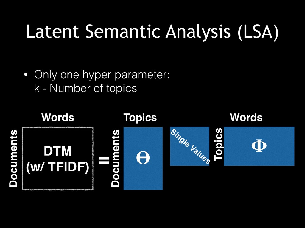 Latent Semantic Analysis (LSA) • Only one hyper...