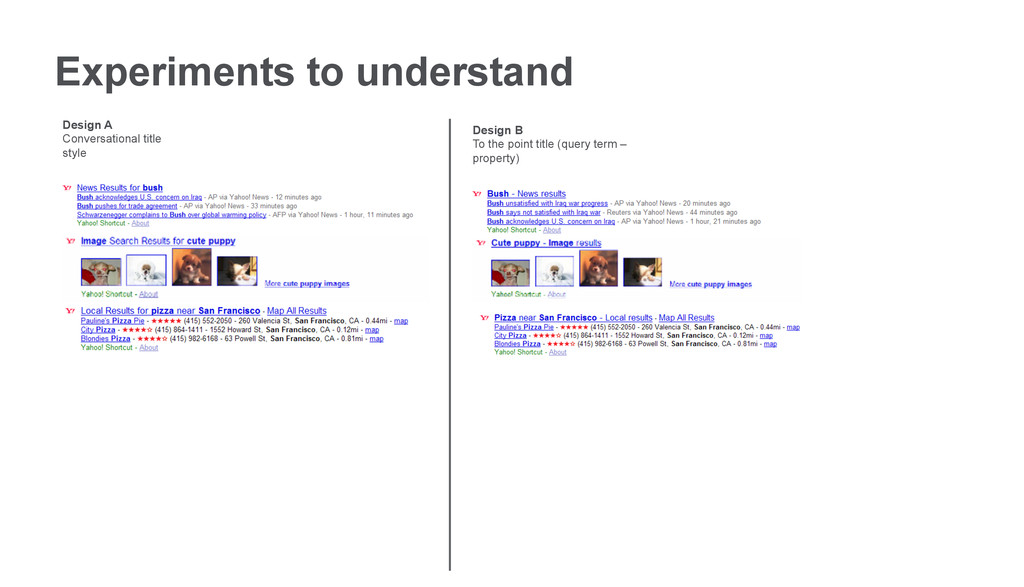 Experiments to understand Design A Conversation...
