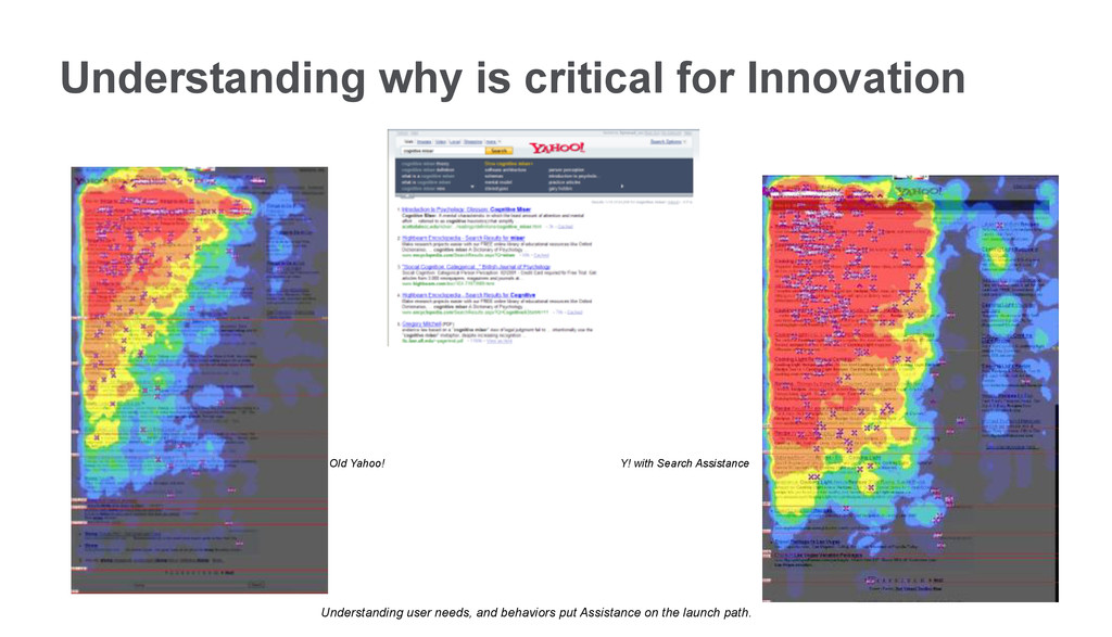 Understanding why is critical for Innovation Un...