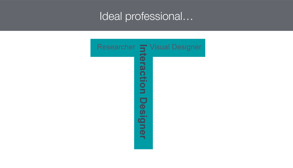 Ideal professional… Researcher Visual Designer...