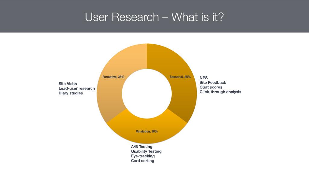 Sensorial, 35% Validation, 30% Formative, 35%...