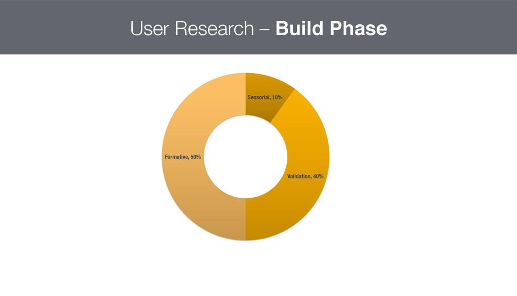 Sensorial, 10% Validation, 40% Formative, 50%...