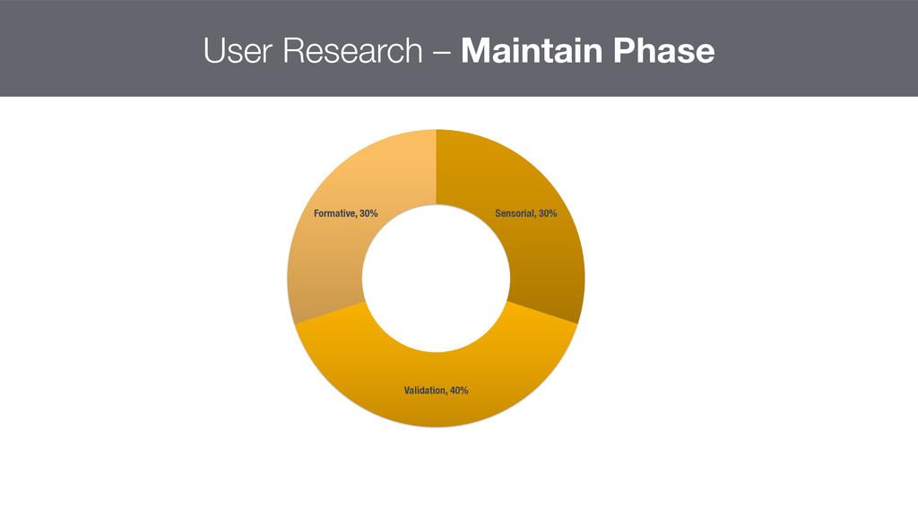 Sensorial, 30% Validation, 40% Formative, 30%...