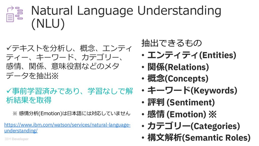 Natural Language Understanding (NLU) üテキストを分析し、...