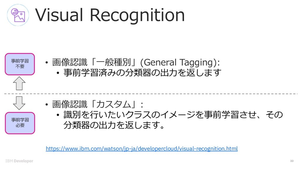33 Visual Recognition • 画像認識「⼀般種別」(General Tagg...