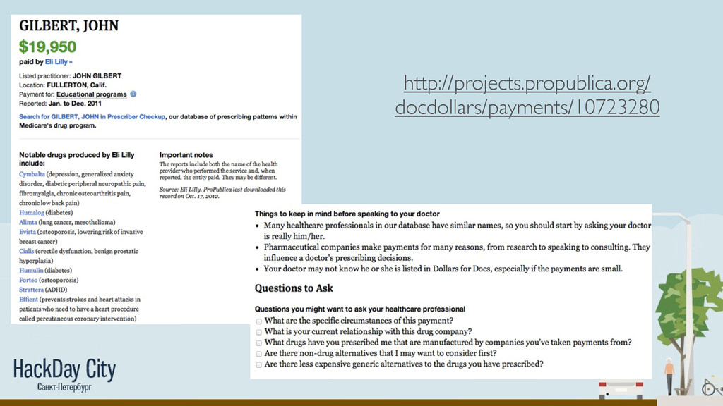 http://projects.propublica.org/ docdollars/paym...
