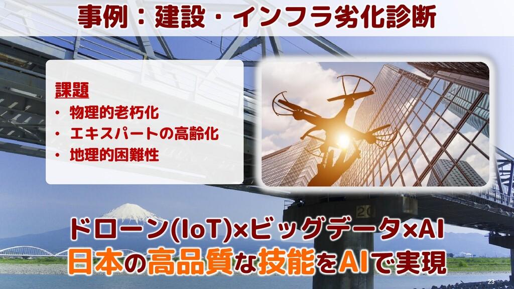 ドローン(IoT)×ビッグデータ×AI 日本の高品質な技能をAIで実現 事例:建設・インフラ劣...