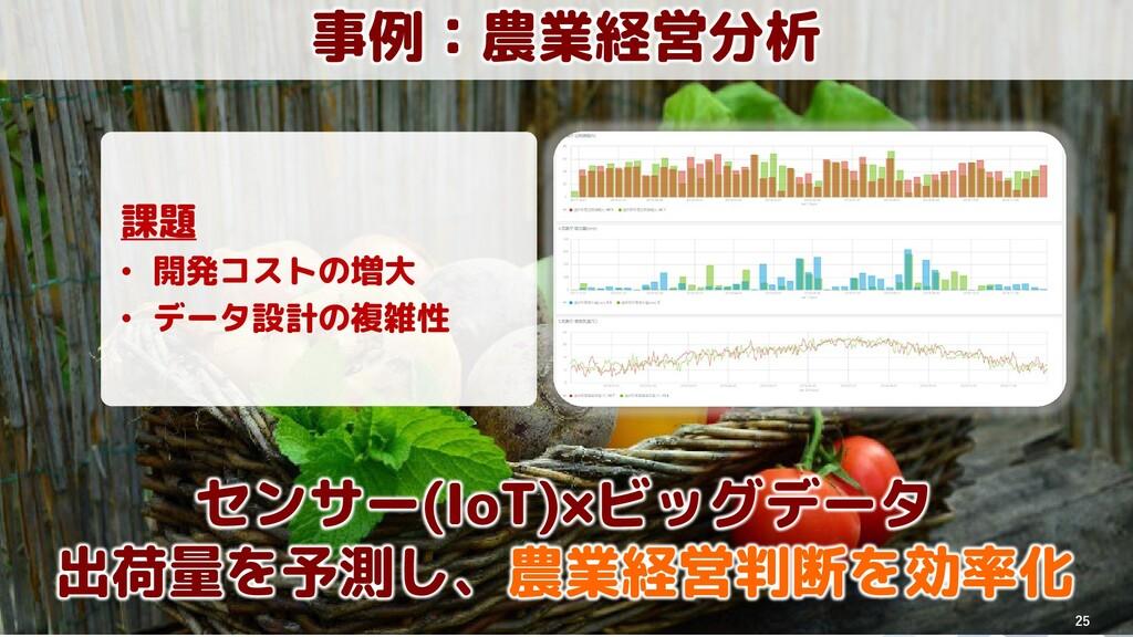 センサー(IoT)×ビッグデータ 出荷量を予測し、農業経営判断を効率化 事例:農業経営分析 課...