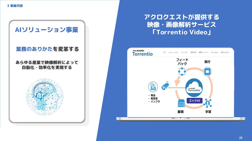 アクロクエストが提供する 映像・画像解析サービス 「Torrentio Video」 3 事業...