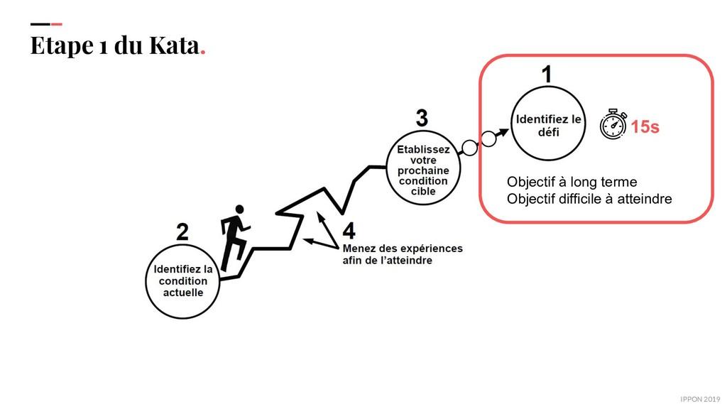 IPPON 2019 Etape 1 du Kata. Objectif à long ter...