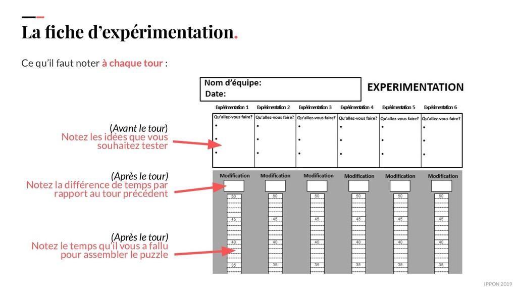 IPPON 2019 La fiche d'expérimentation. Ce qu'il ...