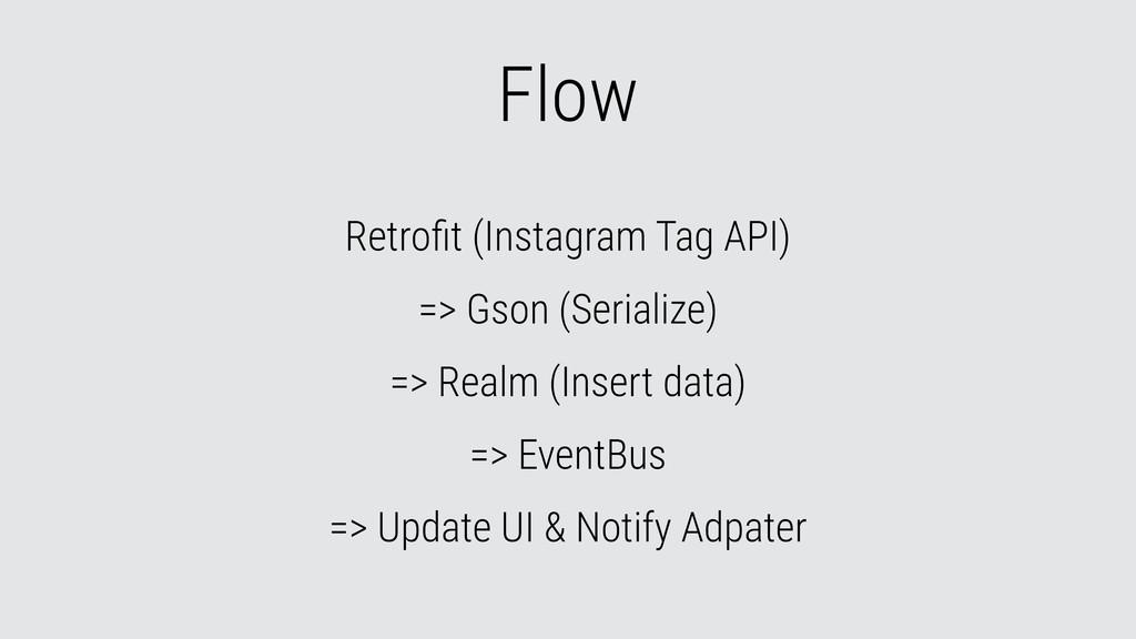 Flow Retrofit (Instagram Tag API) => Gson (Seria...
