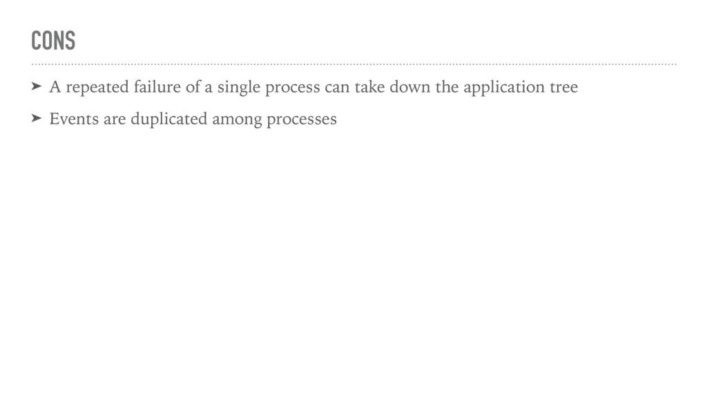 CONS ➤ A repeated failure of a single process c...