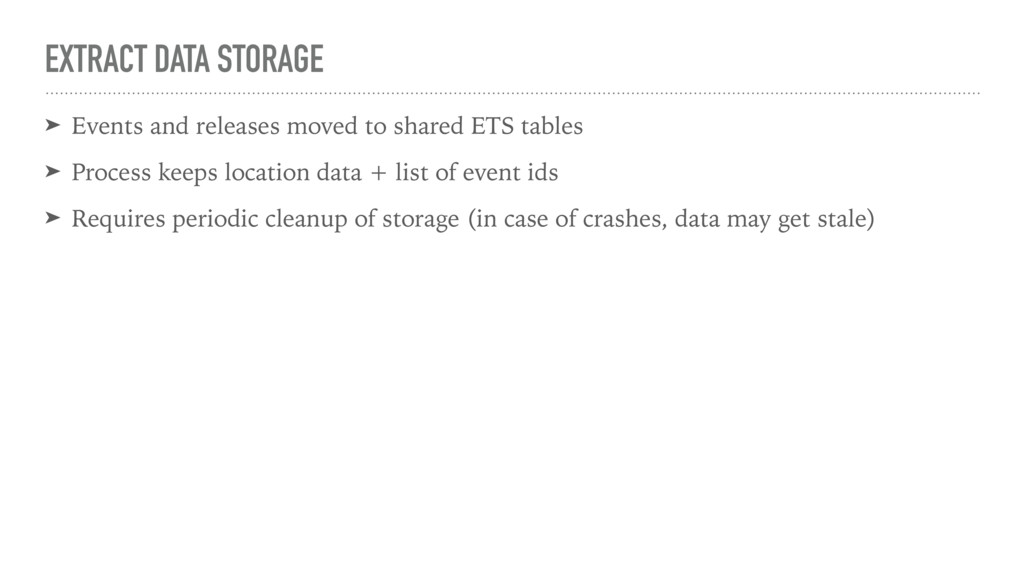 EXTRACT DATA STORAGE ➤ Events and releases move...
