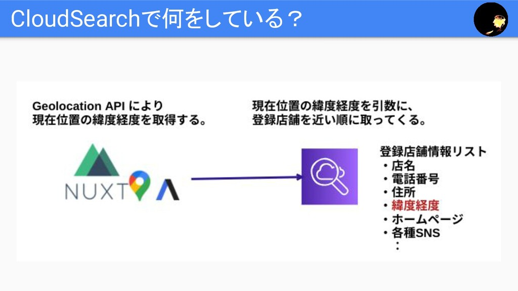 CloudSearchで何をしている?