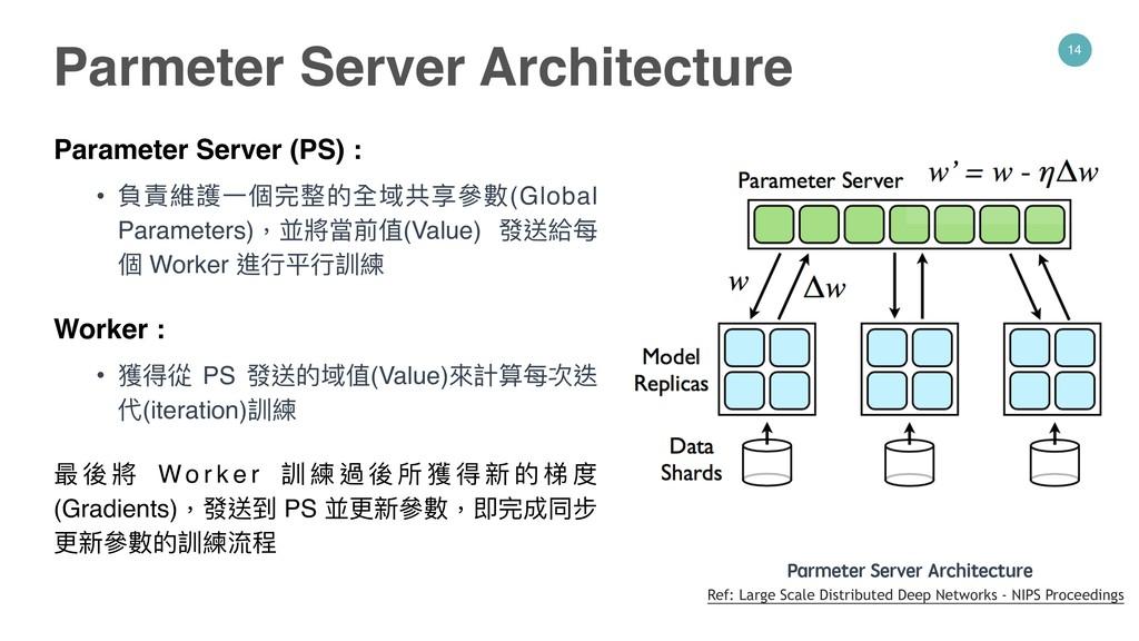 14 Parameter Server (PS) : • 負責維護⼀一個完整的全域共享參參數(...