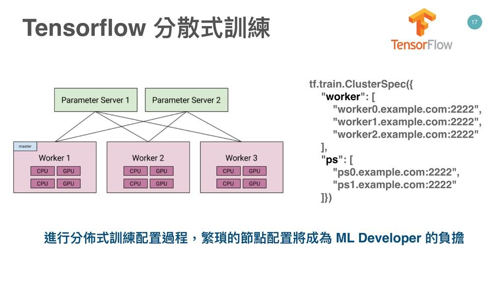 "Tensorflow 分散式訓練 17 tf.train.ClusterSpec({ ""wor..."