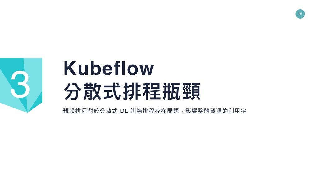 18 預設排程對於分散式 DL 訓練排程存在問題,影響整體資源的利利⽤用率 Kubeflow ...