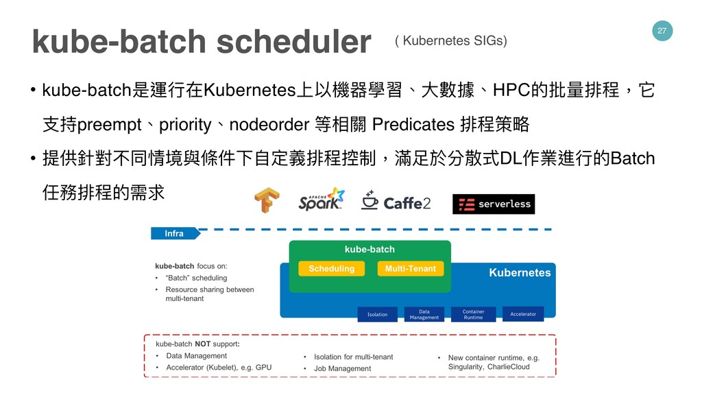 27 • kube-batch是運⾏行行在Kubernetes上以機器學習、⼤大數據、HPC的...