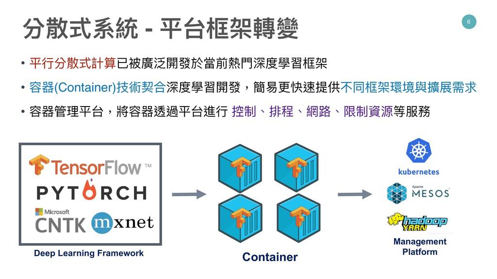6 • 平⾏行行分散式計算已被廣泛開發於當前熱⾨門深度學習框架 • 容器(Container)...