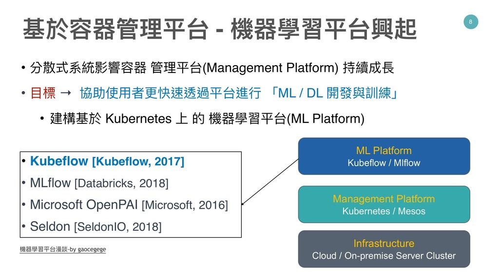 • 分散式系統影響容器 管理理平台(Management Platform) 持續成長 • ⽬...