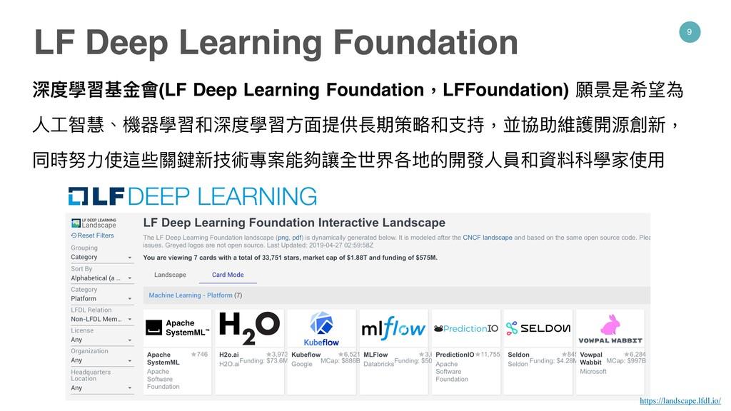 深度學習基⾦金金會(LF Deep Learning Foundation,LFFoundat...