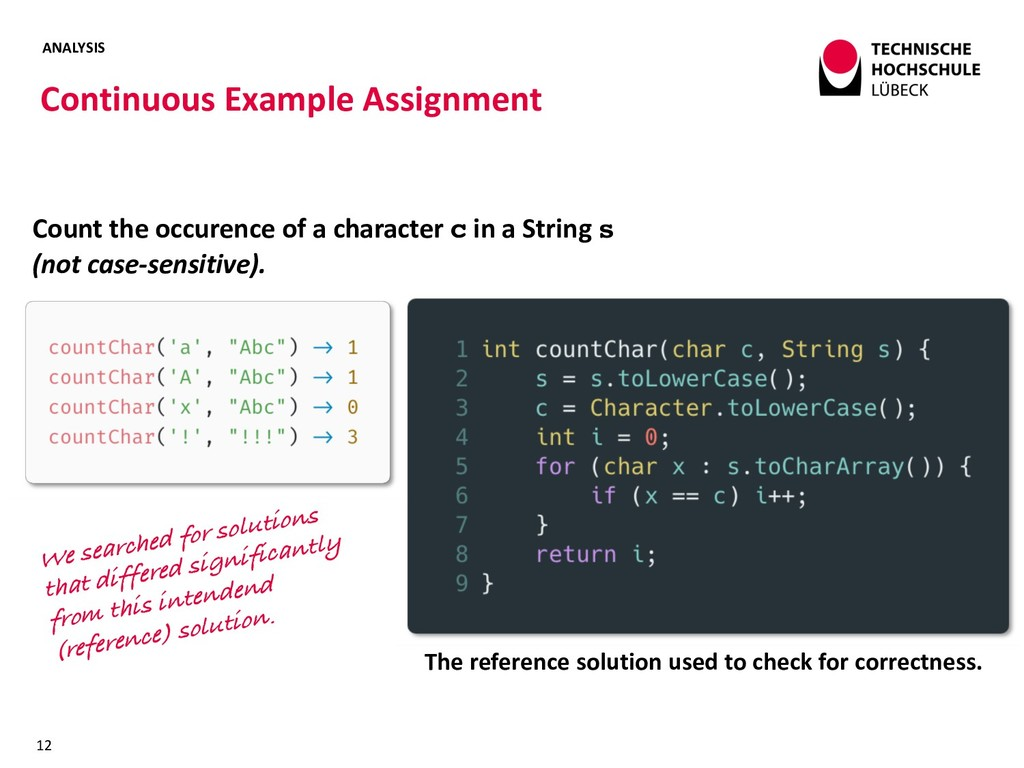 ANALYSIS Continuous Example Assignment 12 Count...