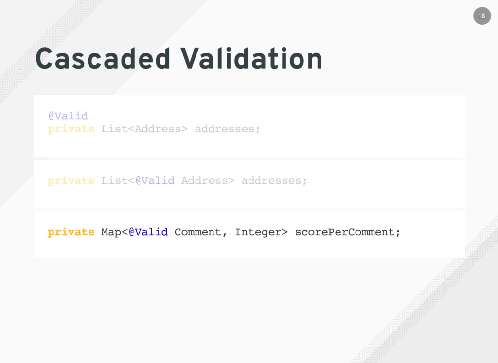 Cascaded Validation @Valid private List<Address...
