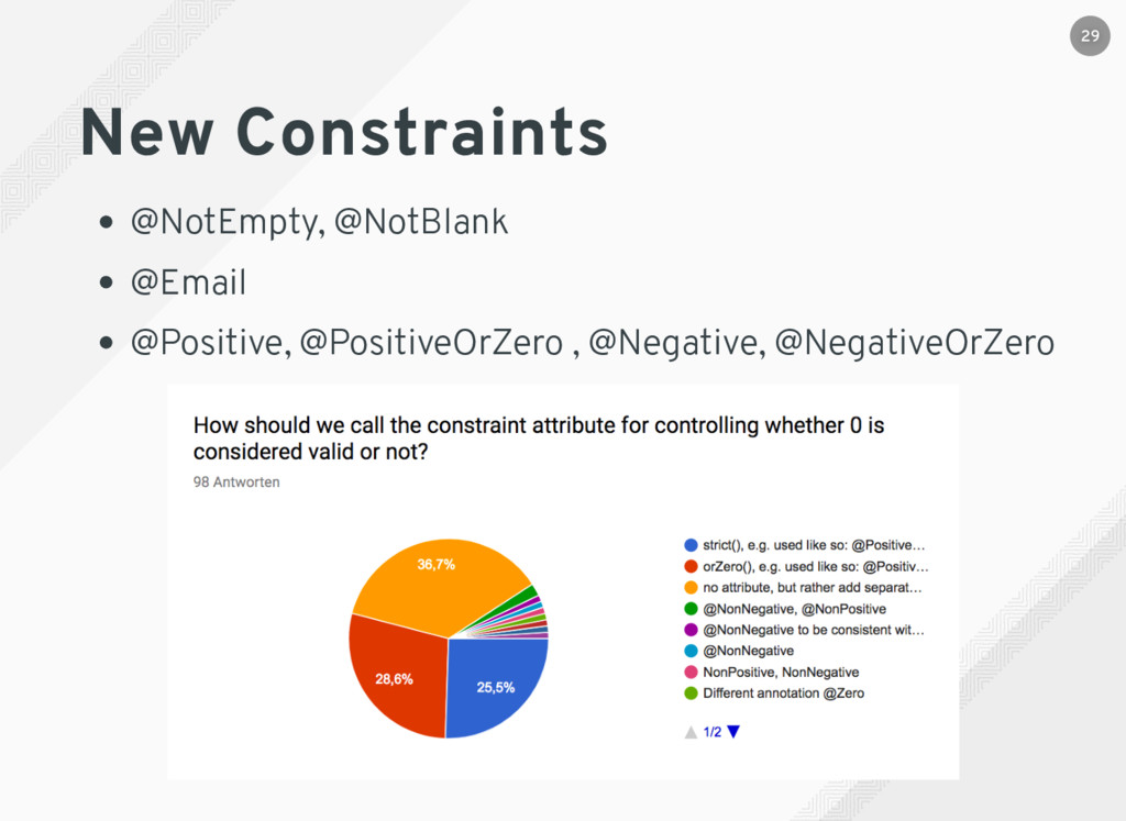 New Constraints @NotEmpty, @NotBlank @Email @Po...