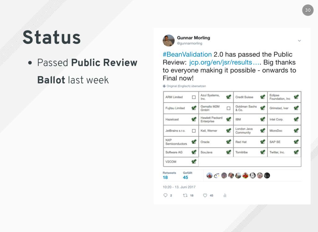 Status Passed Public Review Ballot last week 30