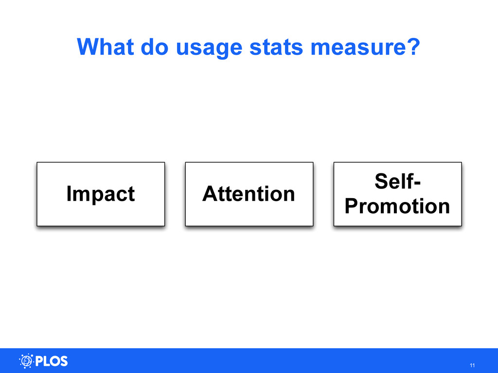 What do usage stats measure? 11 Impact Attentio...