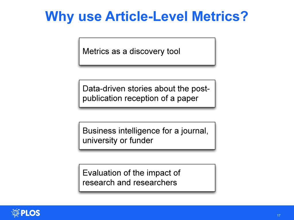 Why use Article-Level Metrics? 17 Data-driven s...