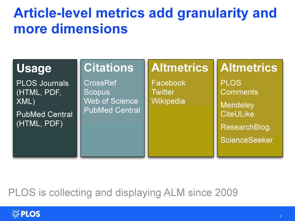 3 Article-level metrics add granularity and mor...